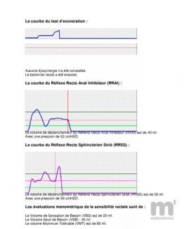 Periférico PHENIX de evaluación y tratamiento manométrico anorectal